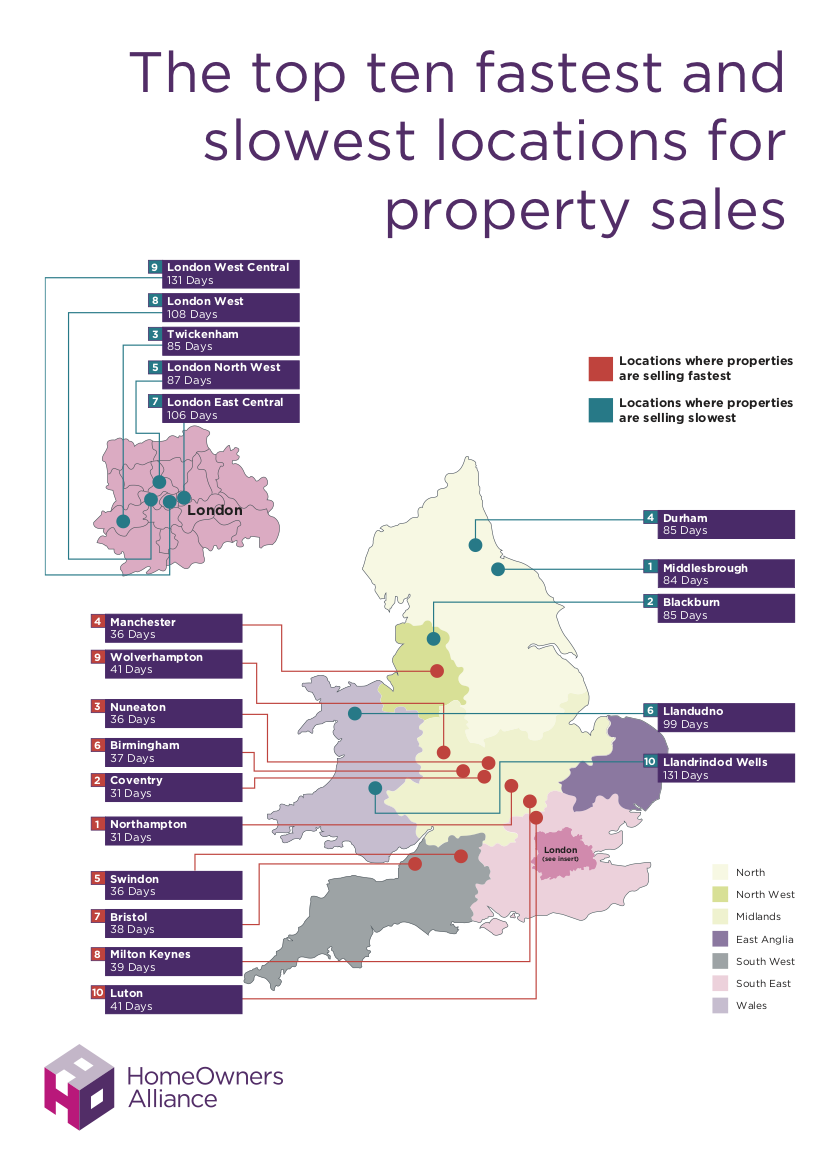 top ten fastest and slowest locations for property sales