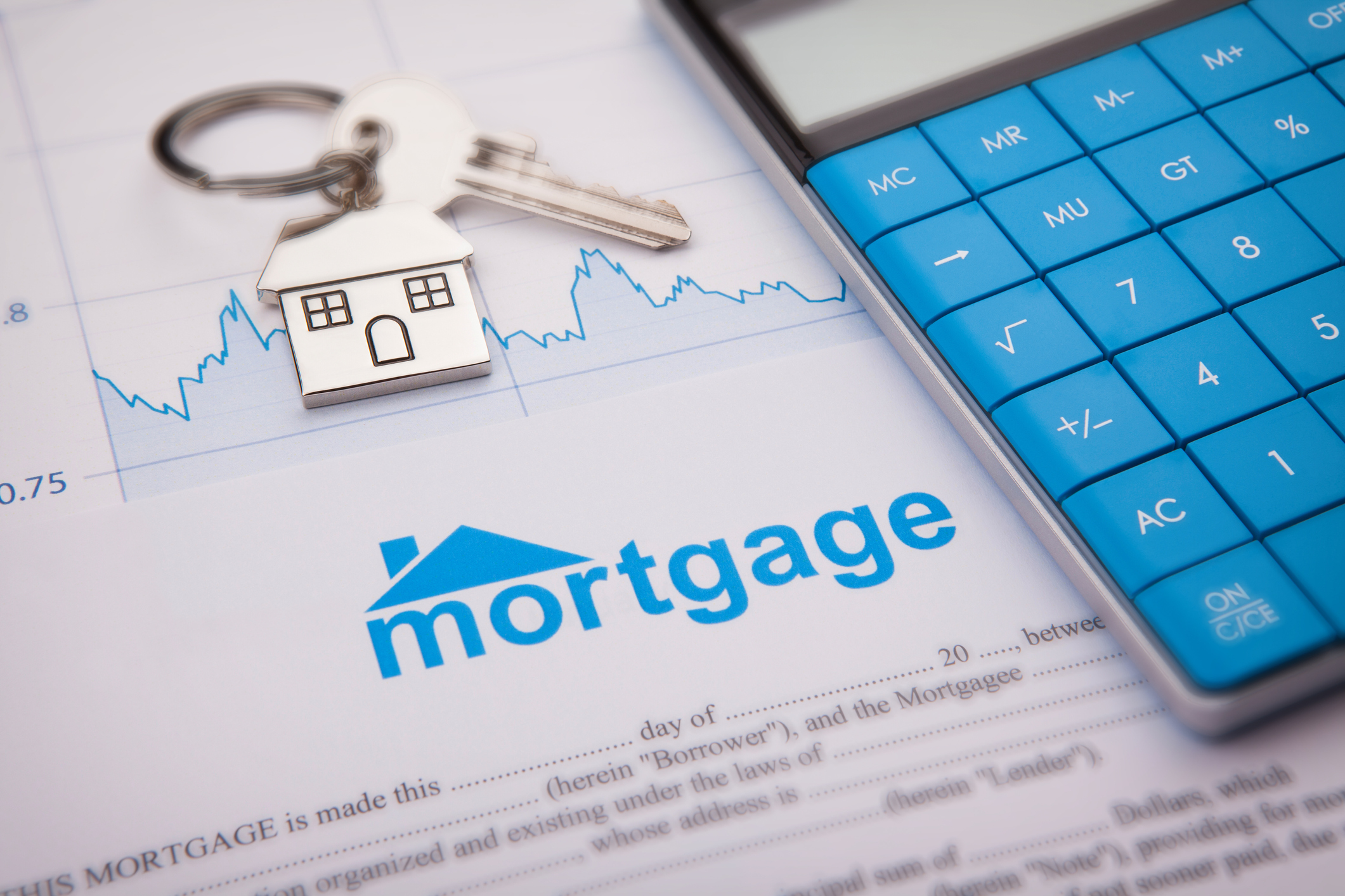 mortgage fees and costs